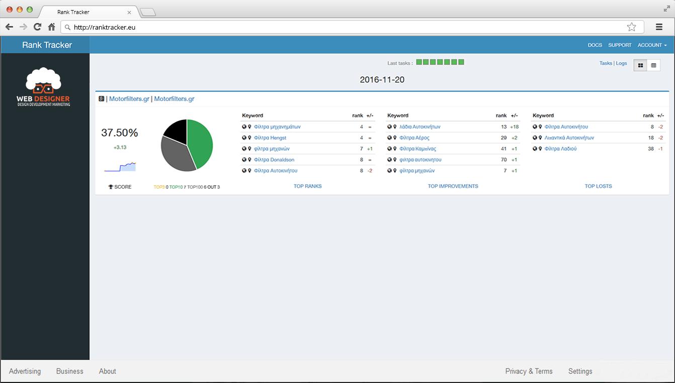 Εφαρμογή Rank Tracker