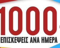 1000+ Επισκέψεις Ανά Ημέρα – Οδικός Χάρτης για την Προώθηση Ιστοσελίδας